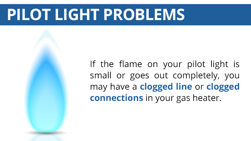 Pilot light problems